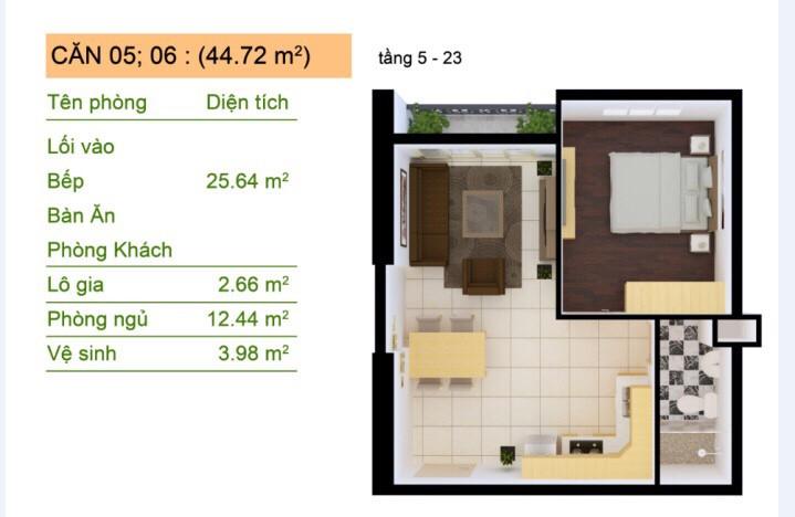 Thiết kế Sài Gòn South Plaza 1 Phòng Ngủ Sài Gòn South Plaza