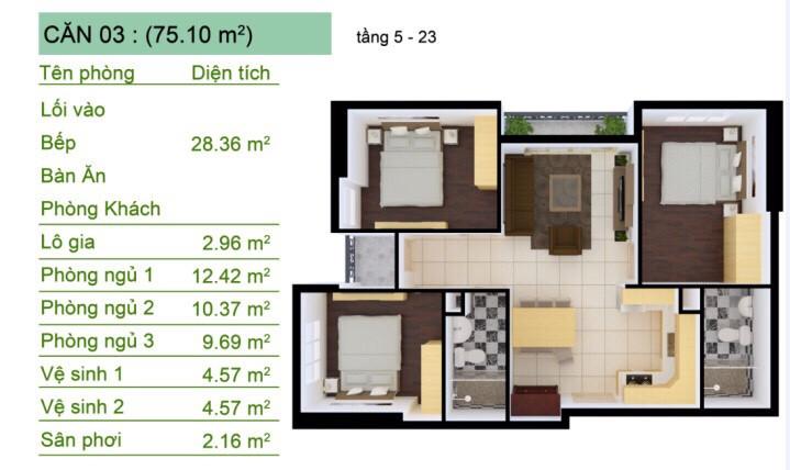 Căn 3 Phòng Ngủ Sài Gòn South Plaza