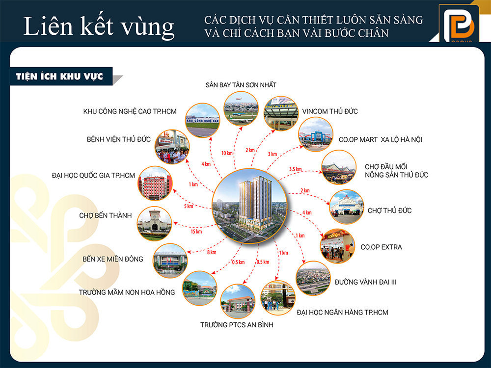 Tiện ích ngoại khu dự án Him Lam Phú Đông Premier Thủ Đức