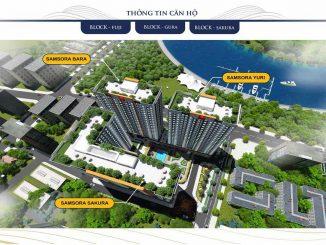 Tổng quan dự án căn hộ Samsora Riverside Bình Dương