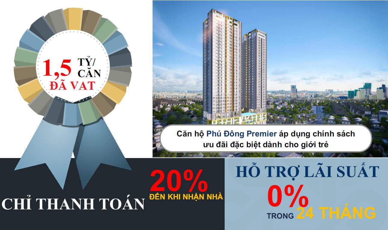Bảng giá phú đông premier giai đoạn 1 - Liên hệ chủ đầu tư Phú Đông Group Land
