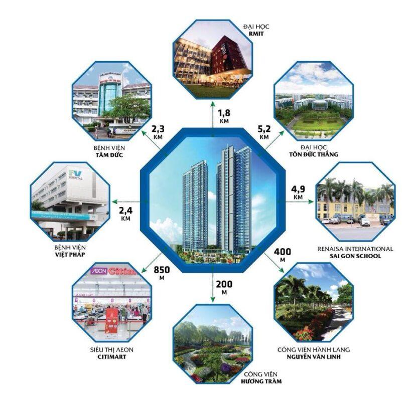 Tiện ích căn hộ Eco Green Saigon Quận 7 - Ngoại khu dự án cao cấp