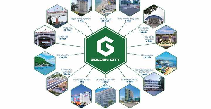 Dự án đất nền Golden City Bà Rịa Vũng Tàu