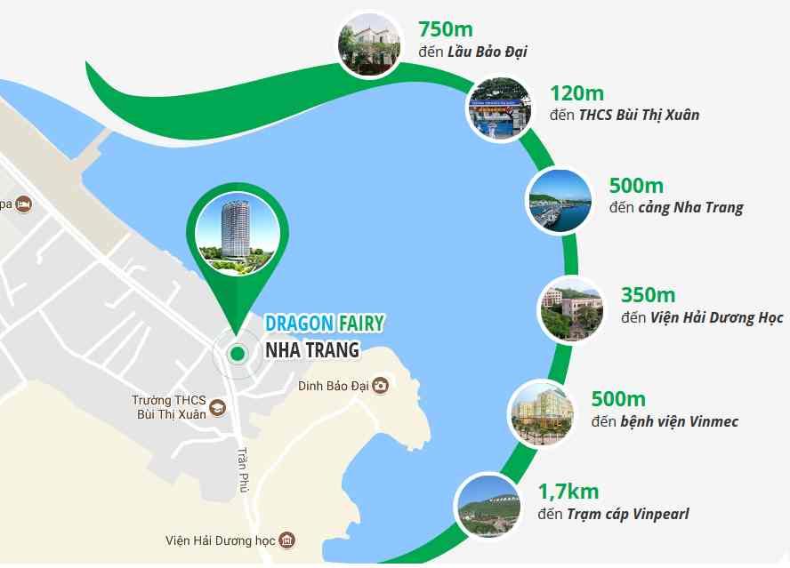 Tiện ích dự án căn hộ khách sạn nghỉ dưỡng Dragon Fairy Trần Phú Nha Trang