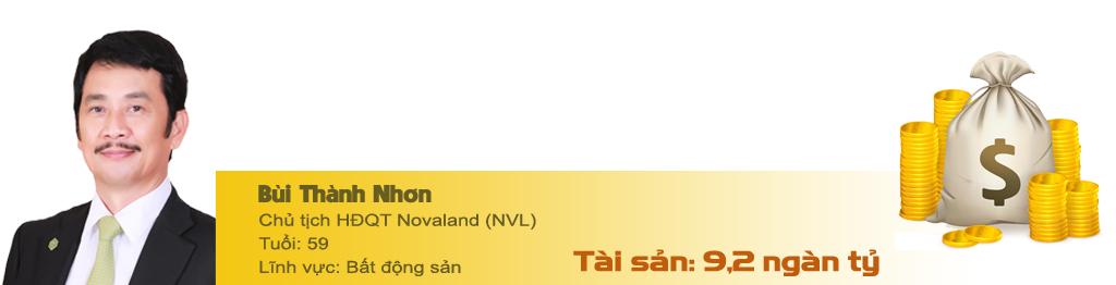 Ông Bùi Thanh Nhơn - Chủ tịch tập đoàn Novland