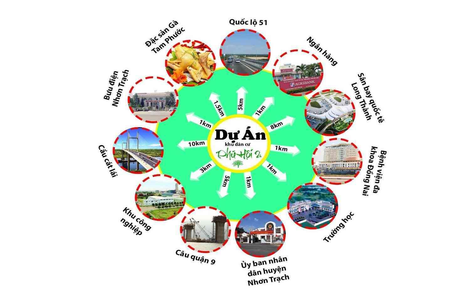 Tiện ích Dự án khu dân cư Phú Hội 2 Nhơn Trạch Đồng Nai