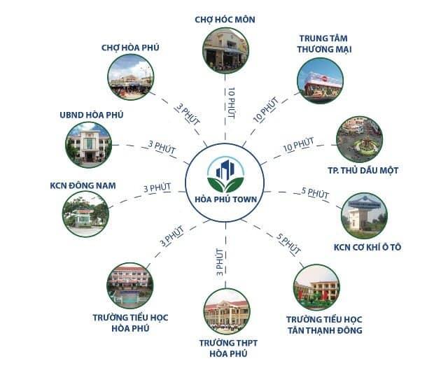 Vị trí dự án Hòa Phú Town Củ Chi