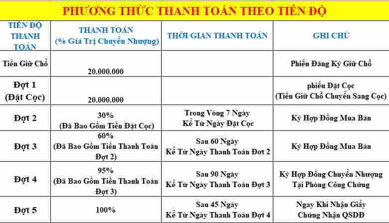 pttt Hòa Phú Town