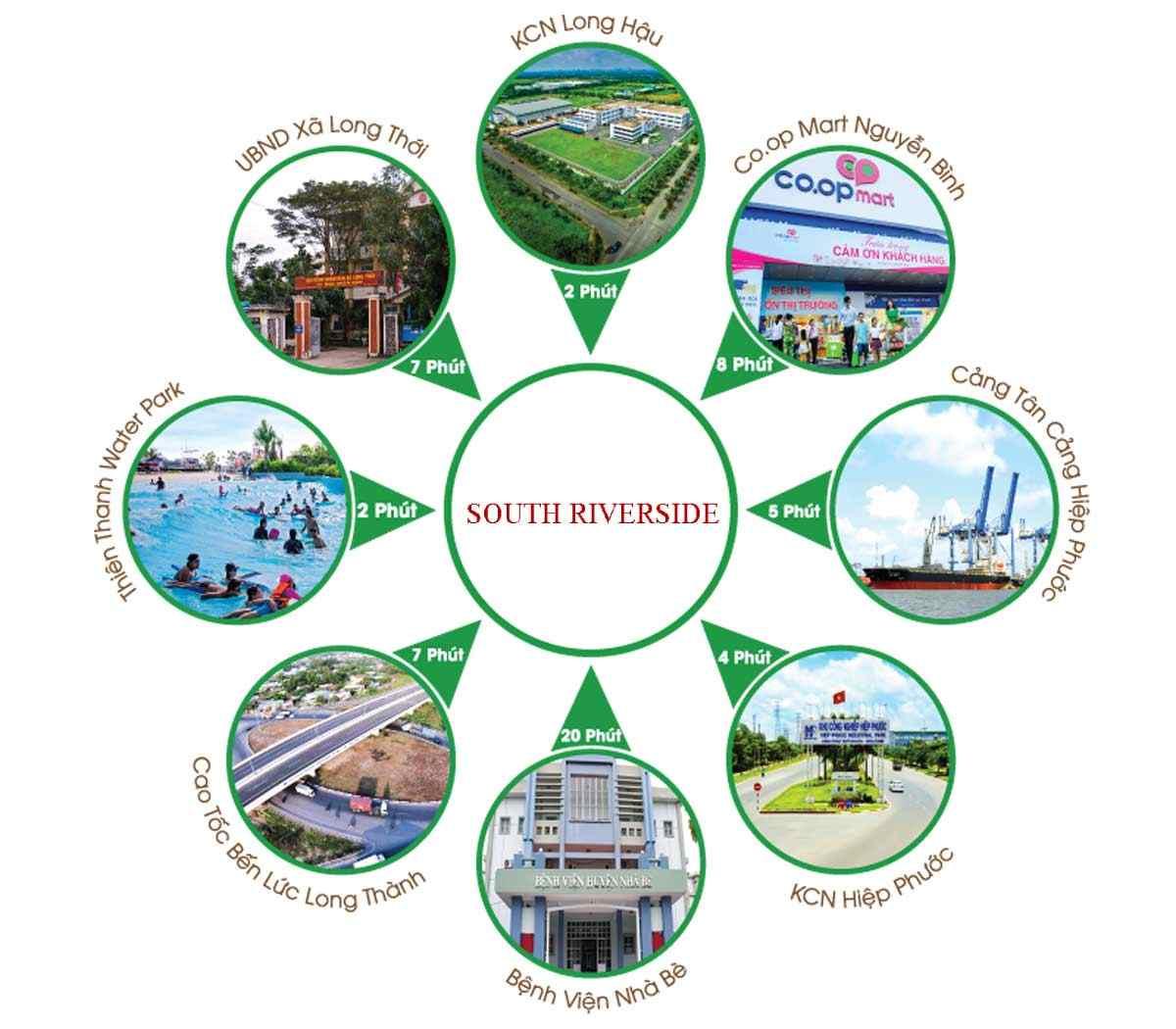 Tiện ích Dự án đất nền khu dân cư South Riverside Nhà Bè Quận 7 compressed