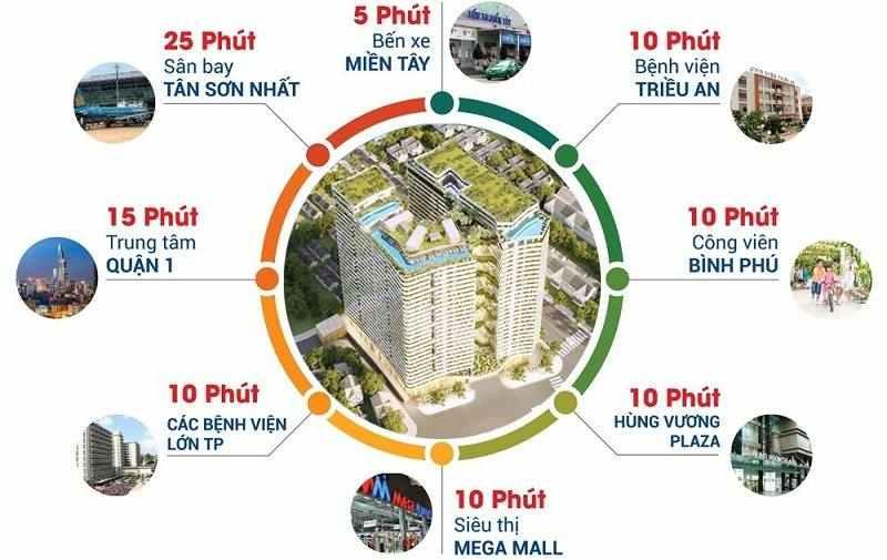 Victoria Garden Bình Tân - Tiện ích dự án căn hộ chung cư-compressed