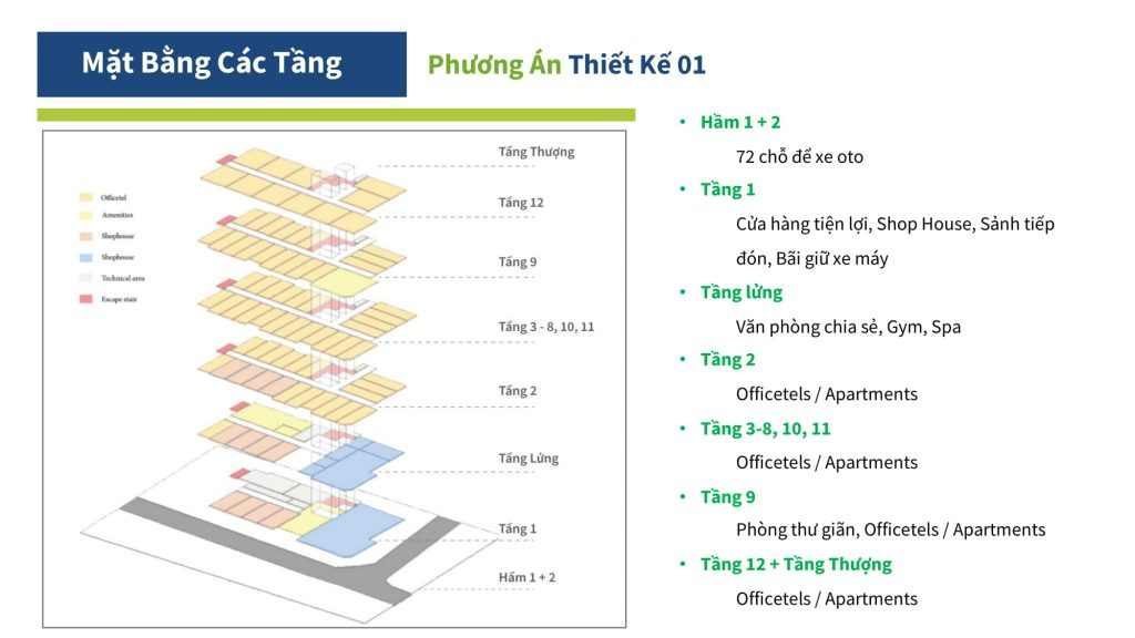 Central Officetel Phú Nhuận Bùi Văn Thêm - Thiết kế Tổng quan Dự án
