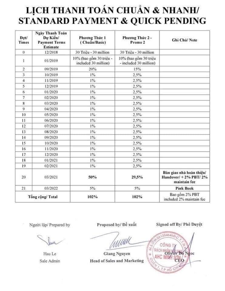 Hausnima Hausviva Lò Lu Quận 9 - Phương thức thanh toán