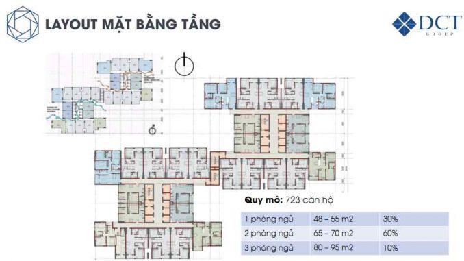 Charm City Bình Dương - Mặt bằng Tổng quan dự án căn hộ chung cư