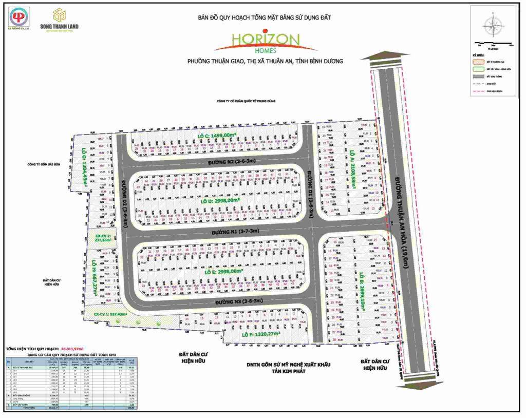 Horizon Homes Thuận An Bình Dương - Mặt bằng dự án