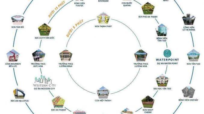 Asaka Riverside Bến Lức Long An - Tiện ích dự án