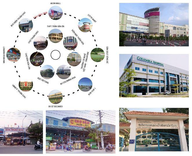 Royal Market Town Thuận An Bình Dương - Tiện ích