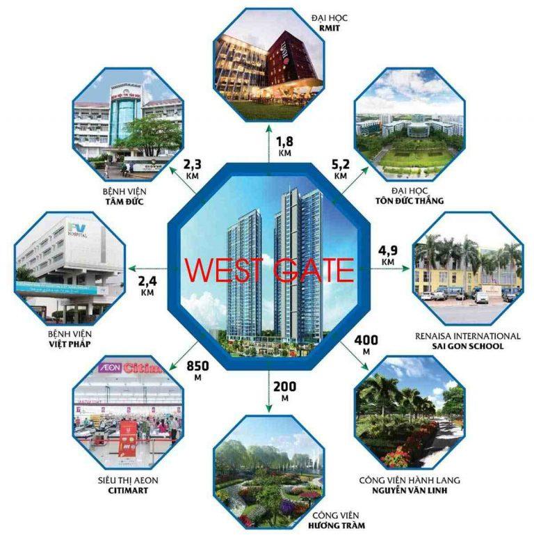Vị trí trung tâm dự án west gate West-Gate-Bi%CC%80nh-Cha%CC%81nh-Ngoa%CC%A3i-khu-compressed-768x779