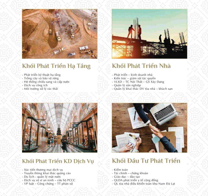 Chủ đầu tư Khu Đô Thị Nam Đà Lạt - Sài Gòn Đại Ninh Group1-compressed