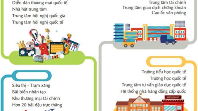 Khu đô thị Nam Đà Lạt - Tiện ích