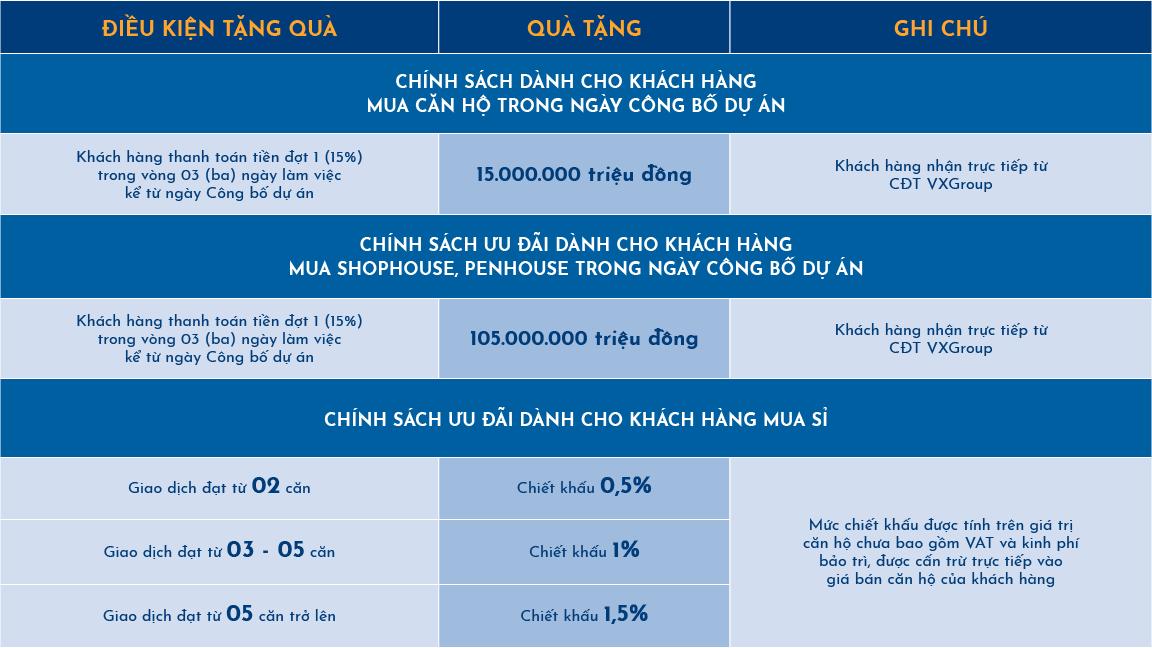 Happy One Premier Thạnh Lộc Quận 12 - Chính sách