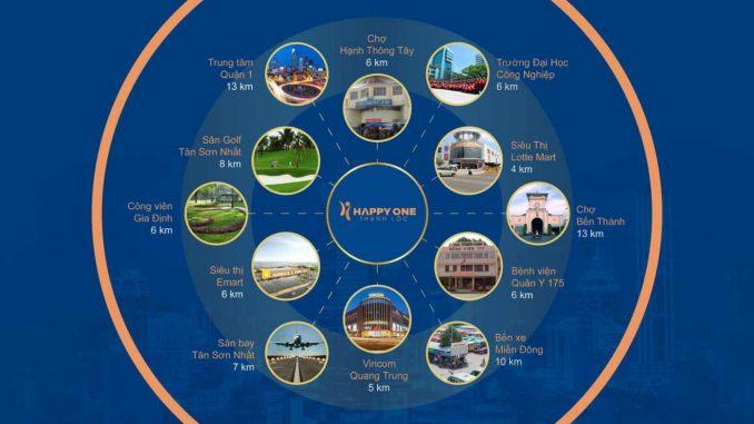 Happy One Premier Thạnh Lộc Quận 12 - Tiện ích khu vực