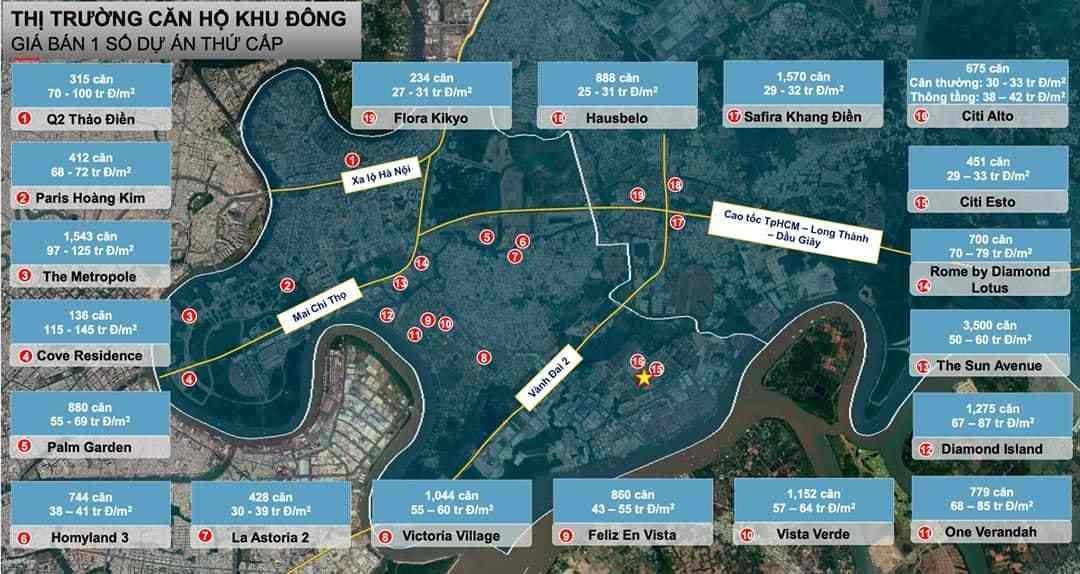 Giá bán dự án căn hộ chung cư Khu Đông TPHCM ( Sài Gòn ) năm 2020