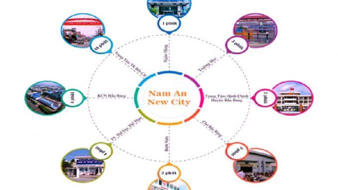 Nam An New City Lai Uyên, Bàu Bàng, Bình Dương - Ngoại khu