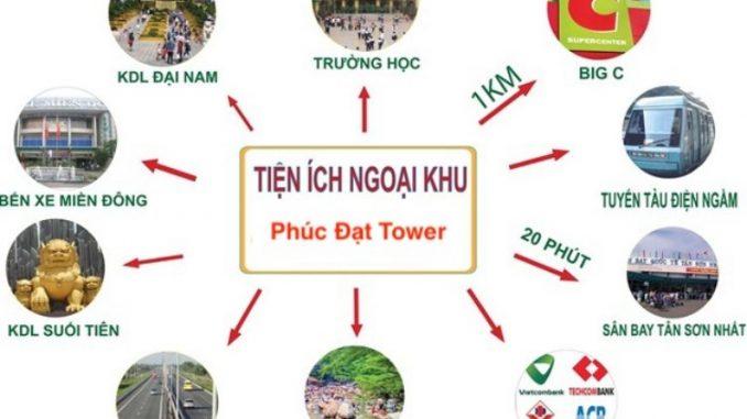 Phúc Đạt Tower - Ngoại khu