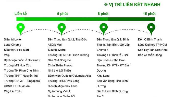 The Emerald Golf View Quốc Lộ 13, Thuận An, Bình Dương - Xung quanh-compressed