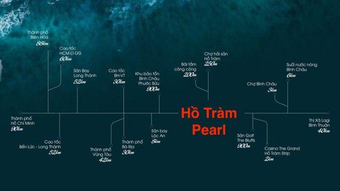 Hồ Tràm Complex Vũng Tàu – Dự án căn hộ chung cư – Liên kết vùng