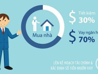 Giải pháp mua nhà cho gia đình trẻ thu nhập từ 30 triệu:tháng