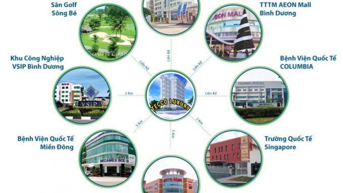 Tecco Luxury Thuận an Bình Dương - tiện ích