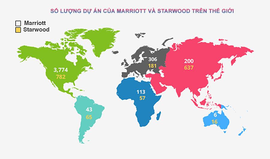 Marriott International and Ritz-Carlton - Cuộc sáp nhập Marriott và StarWood vào năm 2015