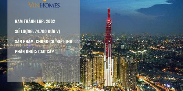 Hồ sơ Vinhomes - nhà phát triển BĐS lớn nhất Việt Nam- Hệ sinh thái tiện ích cực mạnh, quán quân về quỹ đất và bệ đỡ tài chính cho cả Vingroup